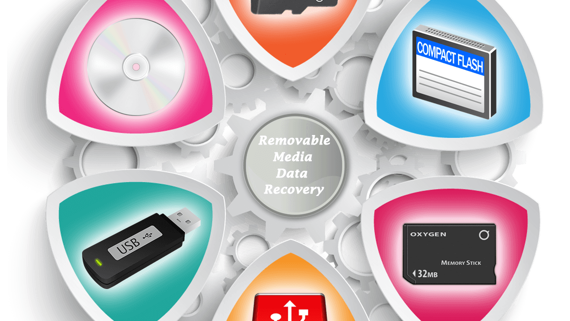 removable disk