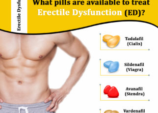 Erectile Dysfunction Treatment Pills