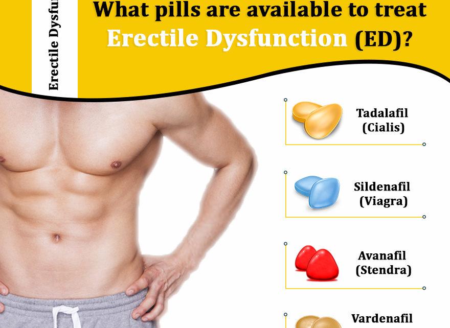 Erectile Dysfunction Treatment Pills