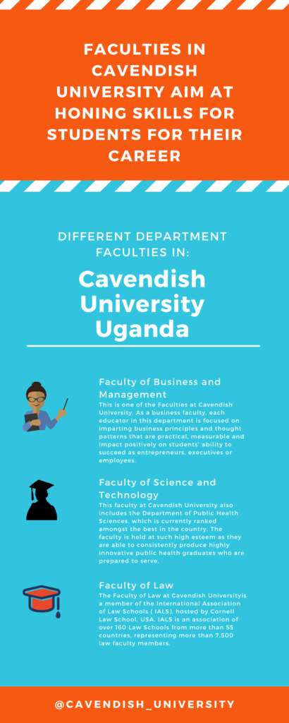 Faculties in Cavendish university