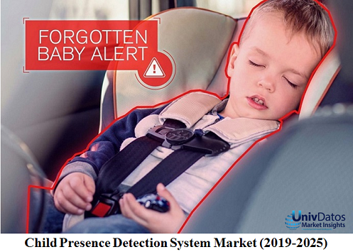 Child Presence Detection System Market