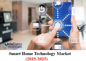 Europe Smart Home Market