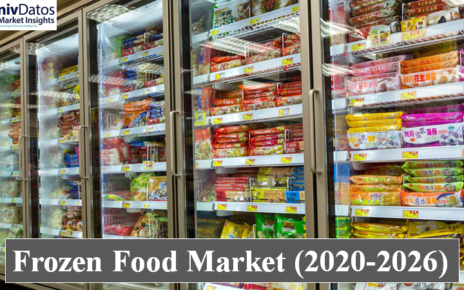 Frozen Food Market