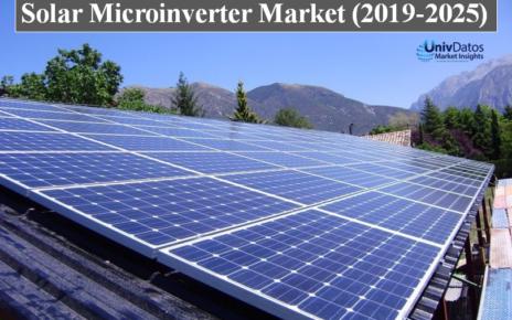 Solar Microinverter Market