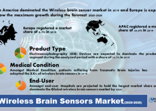 wireless brain sensor market