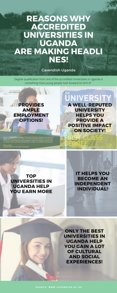 accredited Universities in Uganda