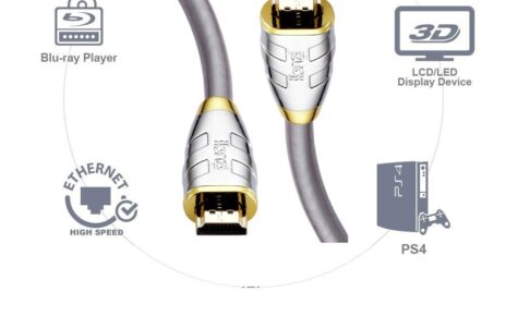 best hdmi cable